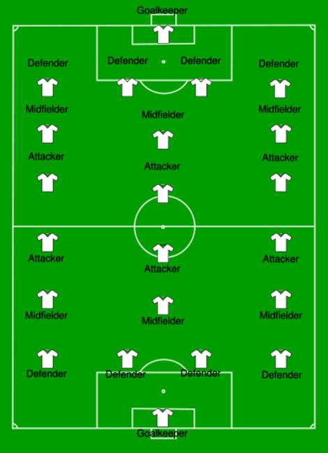 Soccer_lineup