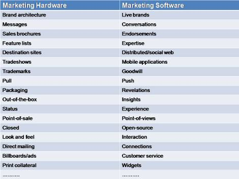 Marketing_software_5